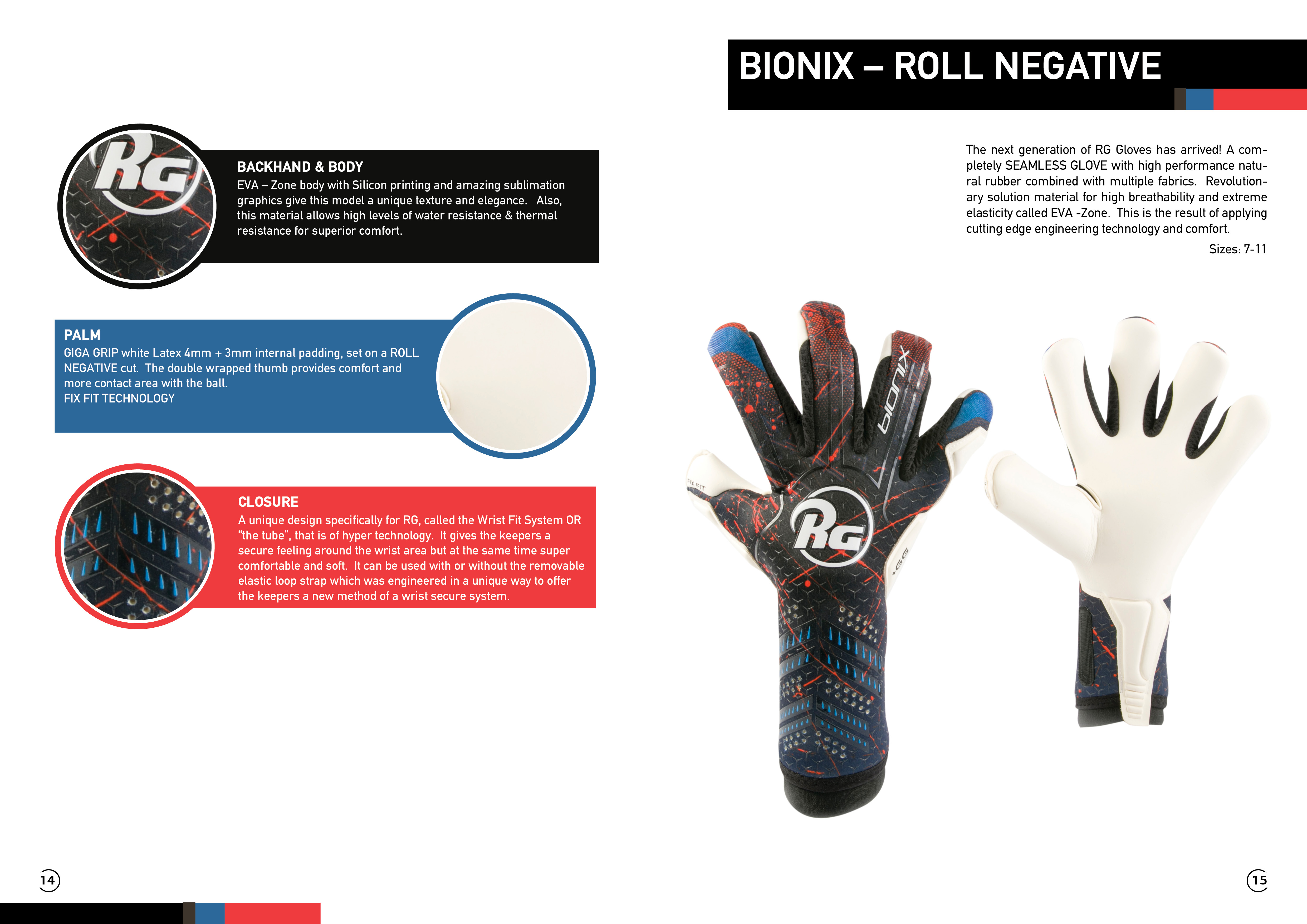 Bionix Roll Negative
